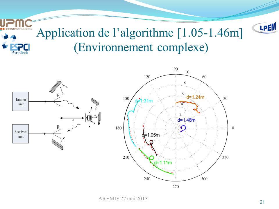 Application de l'algorithme [1.05-1.46m] (Environnement complexe)